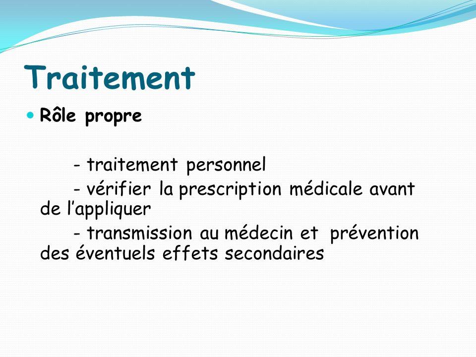 Traitement Rôle propre - traitement personnel - vérifier la prescription médicale avant de lappliquer - transmission au médecin et prévention des éventuels effets secondaires