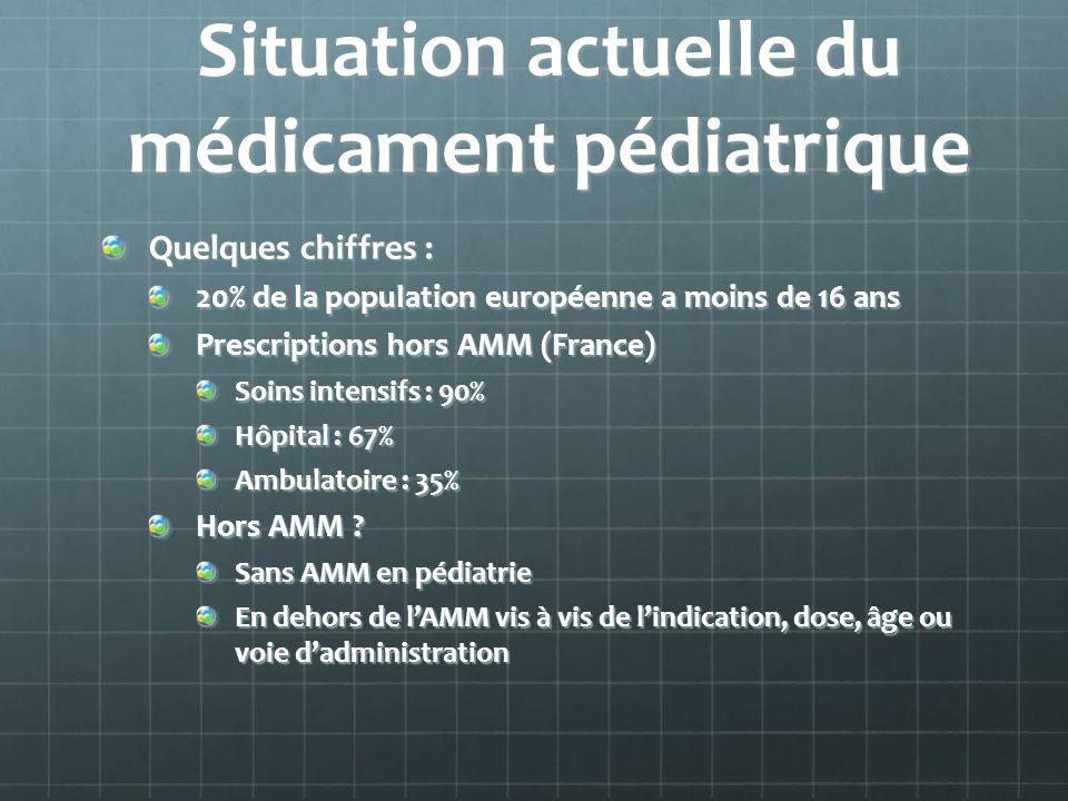 Situation actuelle du médicament pédiatrique Quelques chiffres : 20% de la population européenne a moins de 16 ans Prescriptions hors AMM (France) Soi