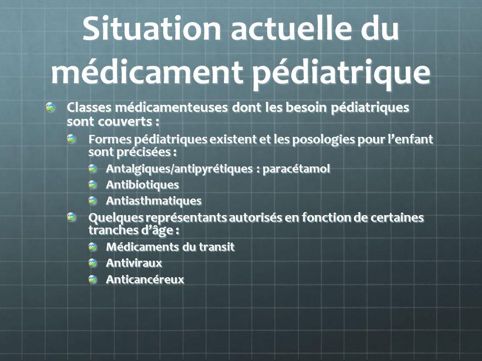 Situation actuelle du médicament pédiatrique Classes médicamenteuses dont les besoin pédiatriques sont couverts : Formes pédiatriques existent et les
