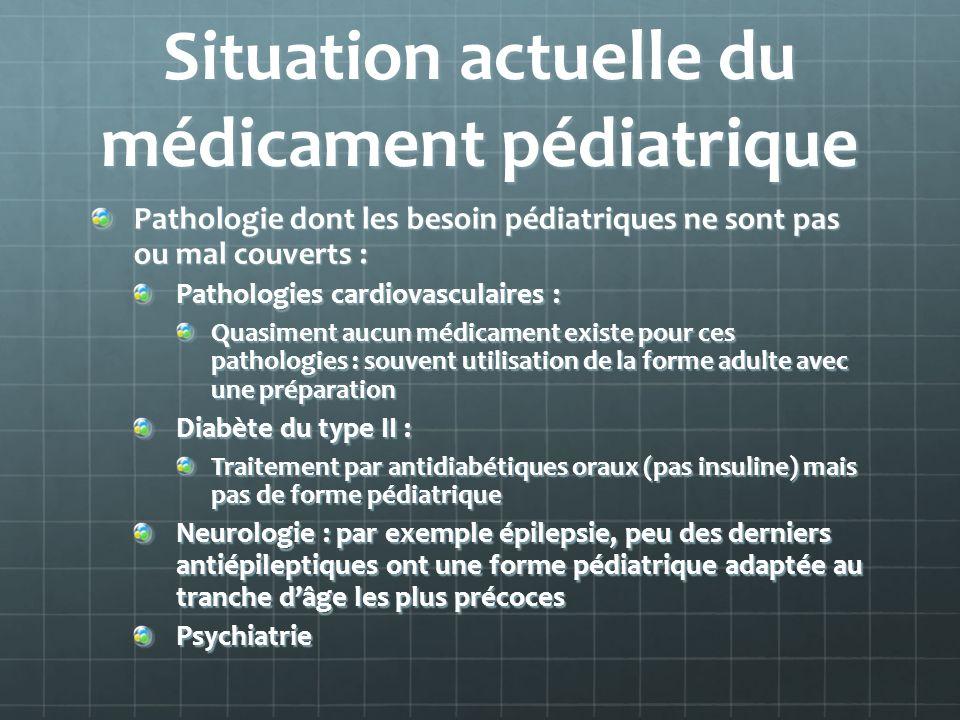 Situation actuelle du médicament pédiatrique Pathologie dont les besoin pédiatriques ne sont pas ou mal couverts : Pathologies cardiovasculaires : Qua