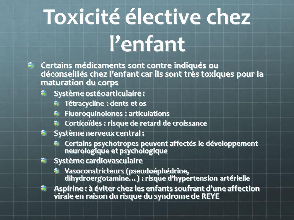 Toxicité élective chez lenfant Certains médicaments sont contre indiqués ou déconseillés chez lenfant car ils sont très toxiques pour la maturation du