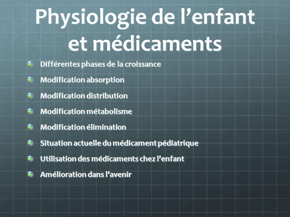 Physiologie de lenfant et médicaments Différentes phases de la croissance Modification absorption Modification distribution Modification métabolisme M