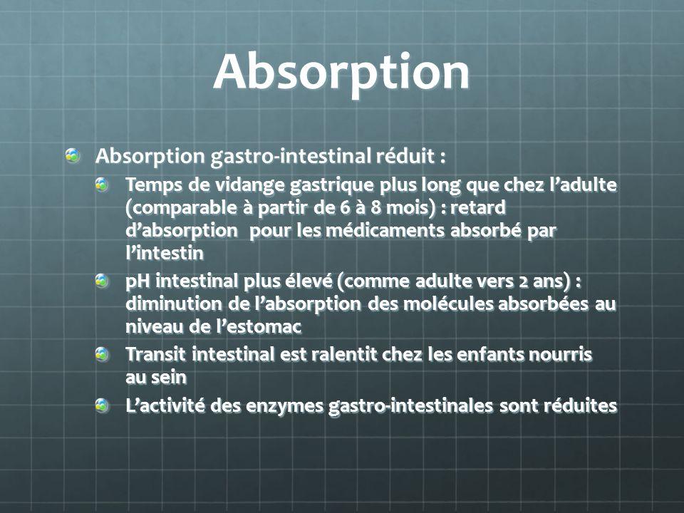 Absorption Absorption gastro-intestinal réduit : Temps de vidange gastrique plus long que chez ladulte (comparable à partir de 6 à 8 mois) : retard da