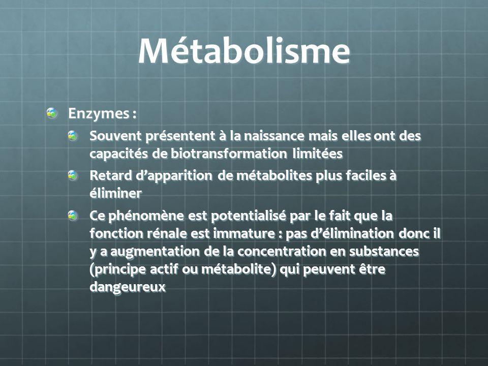 Métabolisme Enzymes : Souvent présentent à la naissance mais elles ont des capacités de biotransformation limitées Retard dapparition de métabolites p