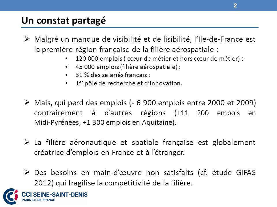 Un constat partagé Malgré un manque de visibilité et de lisibilité, lIle-de-France est la première région française de la filière aérospatiale : 120 0