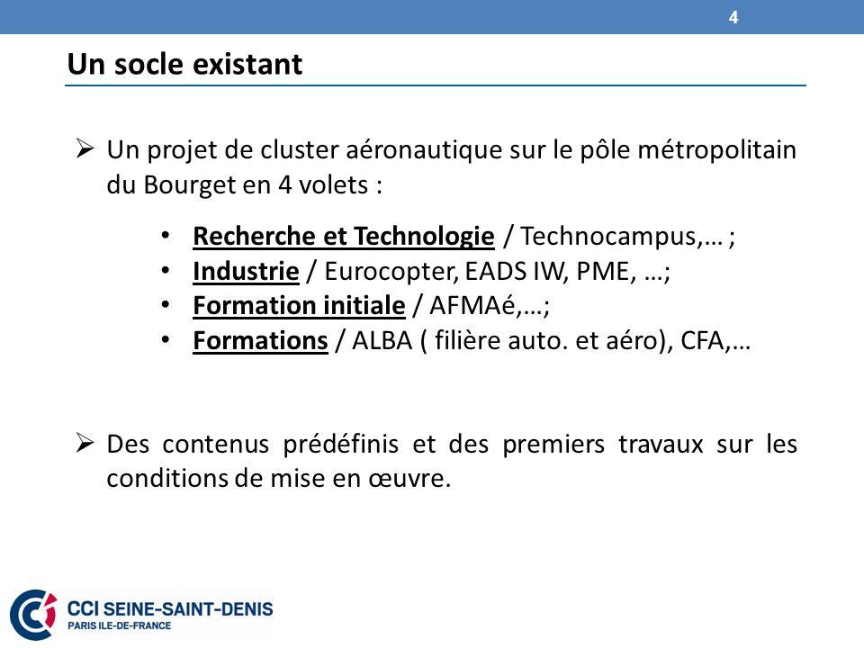 Un socle existant Un projet de cluster aéronautique sur le pôle métropolitain du Bourget en 4 volets : Recherche et Technologie / Technocampus,… ; Ind