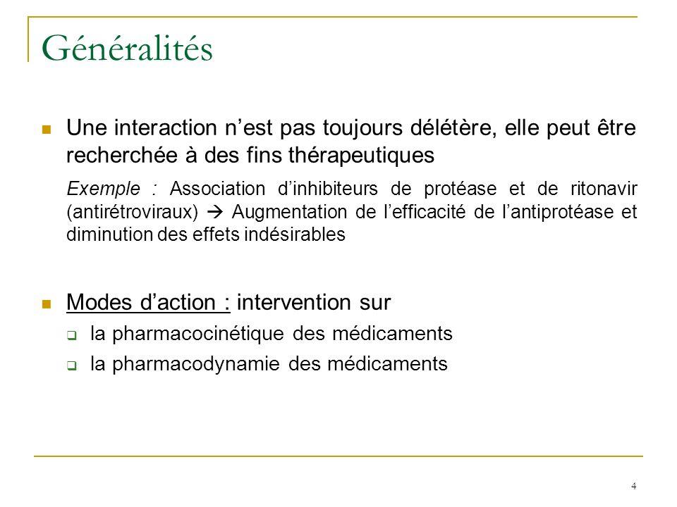 Généralités Les conséquences cliniques des interactions peuvent se manifester lors de larrêt de lun des médicaments Linteraction est équilibrée avec le reste du traitement.