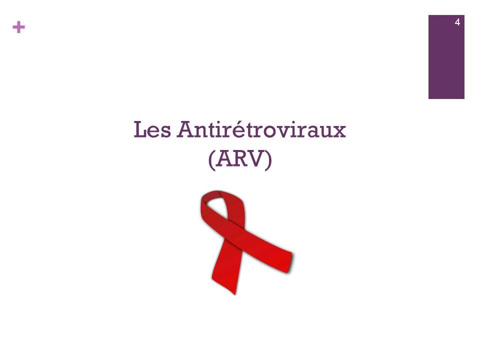 + Les Antirétroviraux LInhibiteur de fusion 25