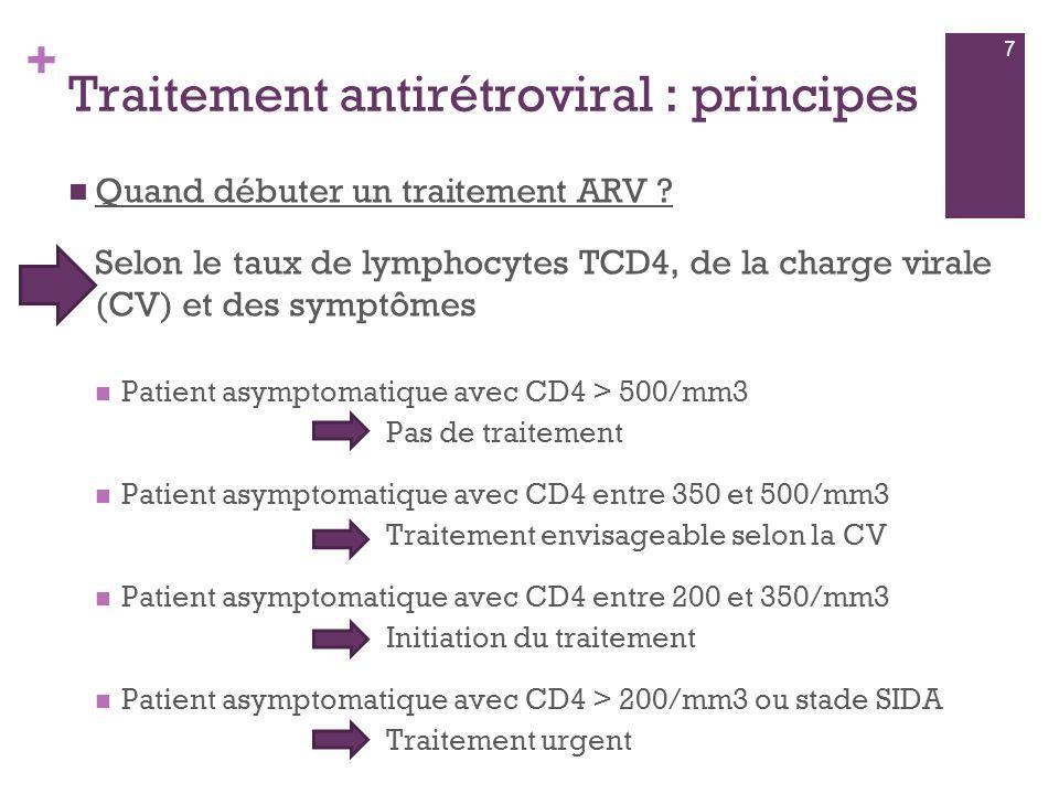 + Antagoniste du CCR5 Maraviroc CELSENTRI® cp Empêche le virus de pénétrer dans les cellules 2 prises par jour, indiféremment par rapport aux repas Toujours en association, pour les personnes dont les alternatives thérapeutiques sont limitées Effets indésirables : Hypotension orthostatique Infarctus du myocarde Hépatites Métabolisé par le CYP450 interactions médicamenteuses +++ 28