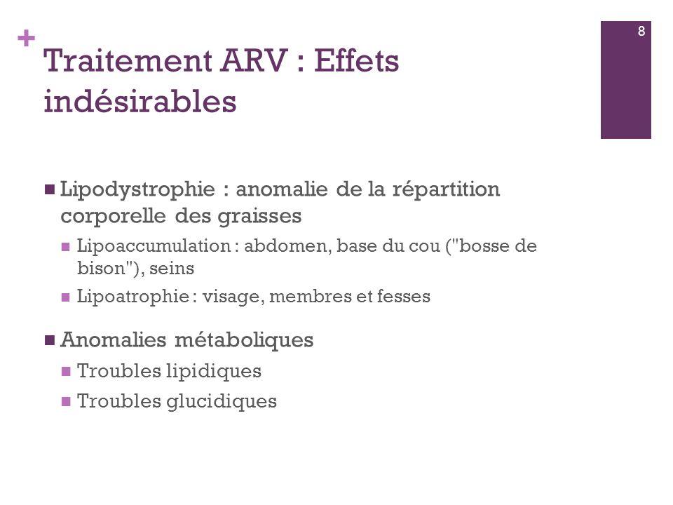 + Les Antirétroviraux Les Inhibiteurs de Protéase IP 19