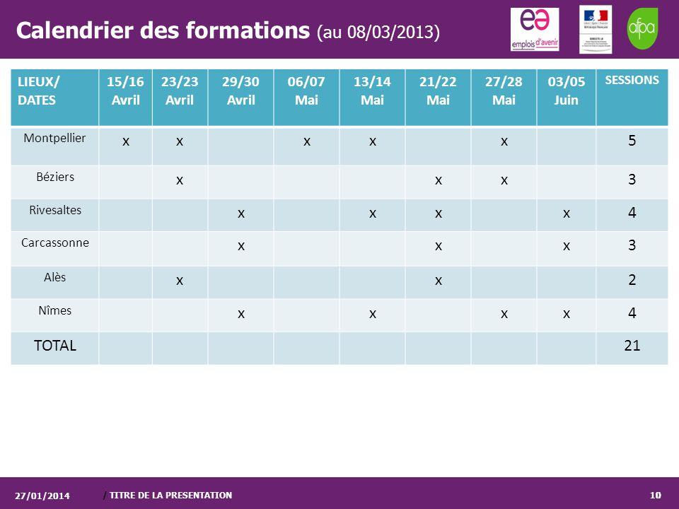 / TITRE DE LA PRESENTATION10 Calendrier des formations (au 08/03/2013) 10 LIEUX/ DATES 15/16 Avril 23/23 Avril 29/30 Avril 06/07 Mai 13/14 Mai 21/22 M