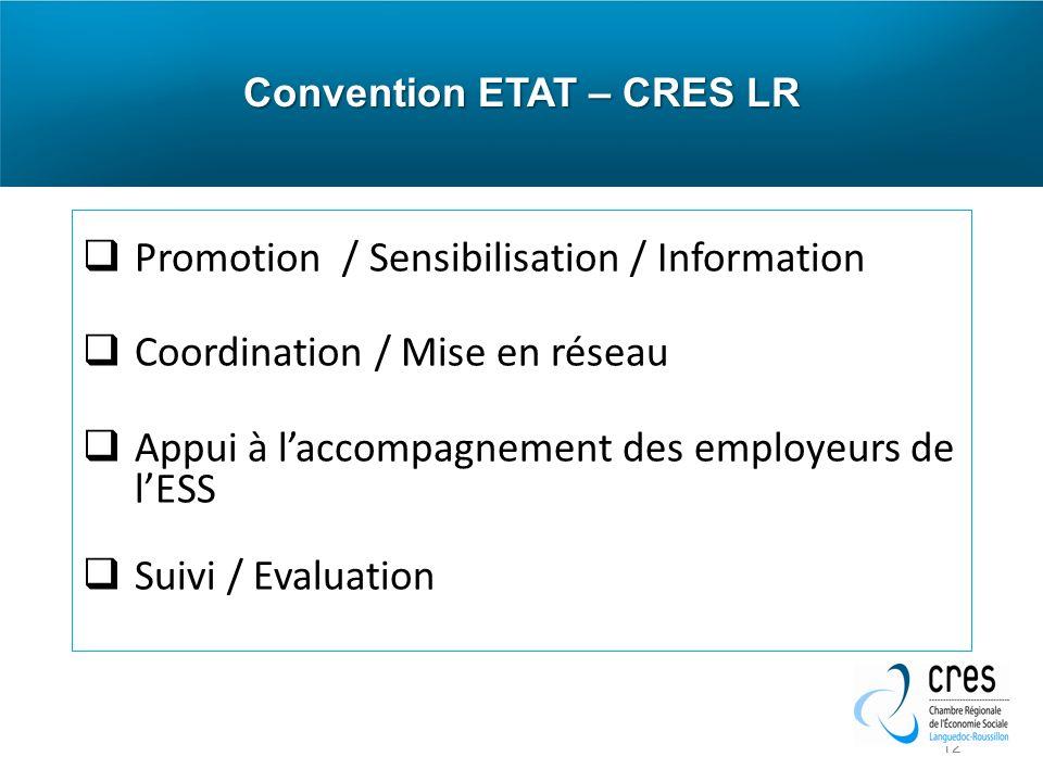 12 Convention ETAT – CRES LR Promotion / Sensibilisation / Information Coordination / Mise en réseau Appui à laccompagnement des employeurs de lESS Su