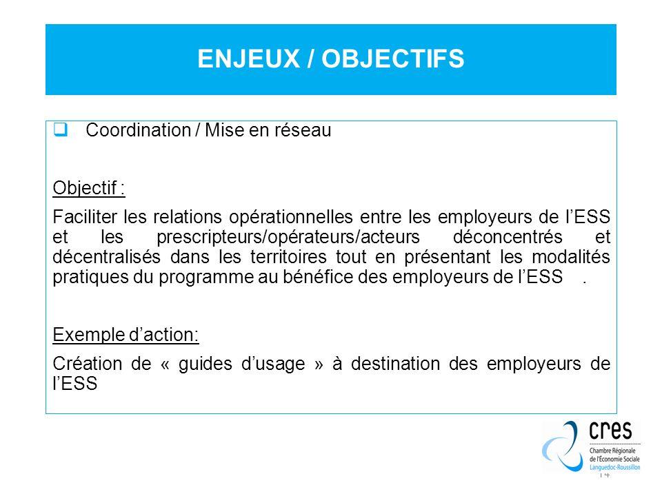 14 Coordination / Mise en réseau Objectif : Faciliter les relations opérationnelles entre les employeurs de lESS et les prescripteurs/opérateurs/acteu
