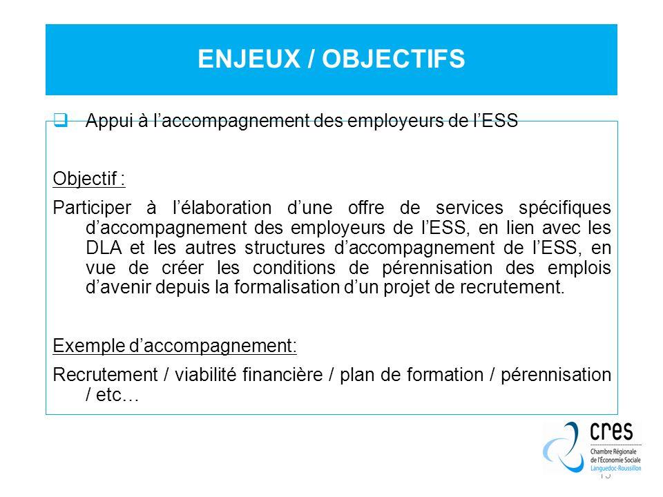 15 Appui à laccompagnement des employeurs de lESS Objectif : Participer à lélaboration dune offre de services spécifiques daccompagnement des employeu