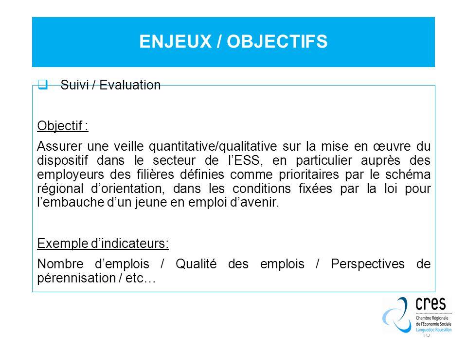 16 Suivi / Evaluation Objectif : Assurer une veille quantitative/qualitative sur la mise en œuvre du dispositif dans le secteur de lESS, en particulie