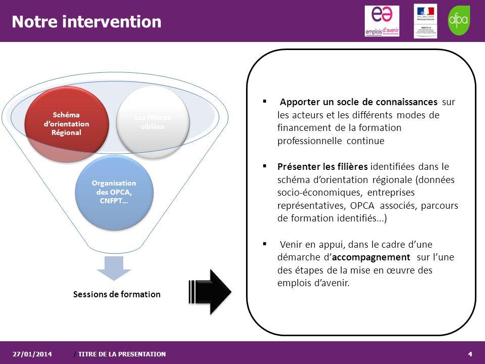 / TITRE DE LA PRESENTATION4 Notre intervention 27/01/20144 Apporter un socle de connaissances sur les acteurs et les différents modes de financement d