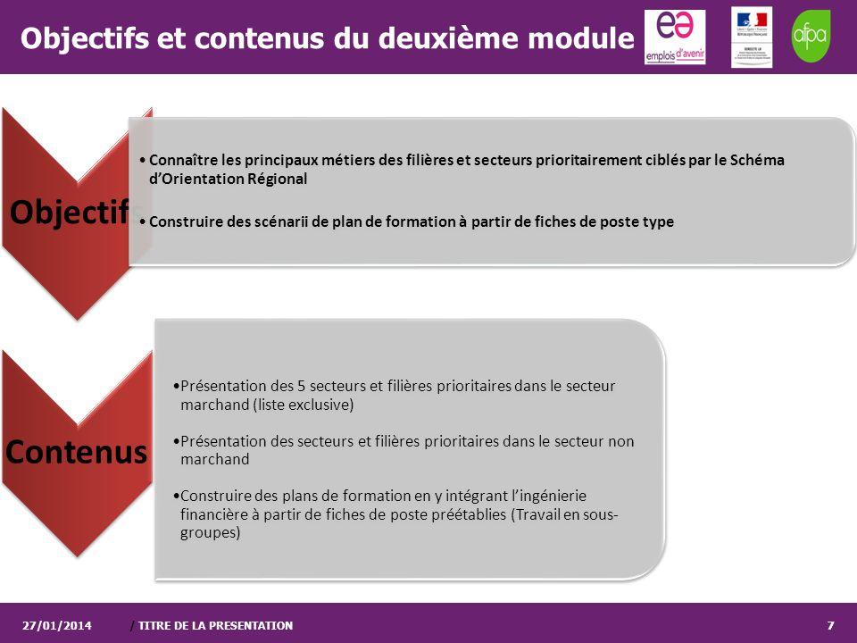 / TITRE DE LA PRESENTATION7 Objectifs et contenus du deuxième module 27/01/20147 Objectifs Connaître les principaux métiers des filières et secteurs p