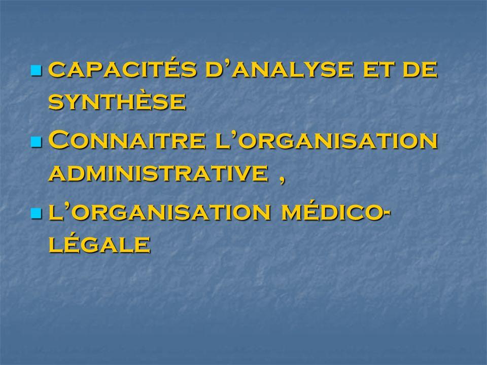 capacités danalyse et de synthèse capacités danalyse et de synthèse Connaitre lorganisation administrative, Connaitre lorganisation administrative, lo