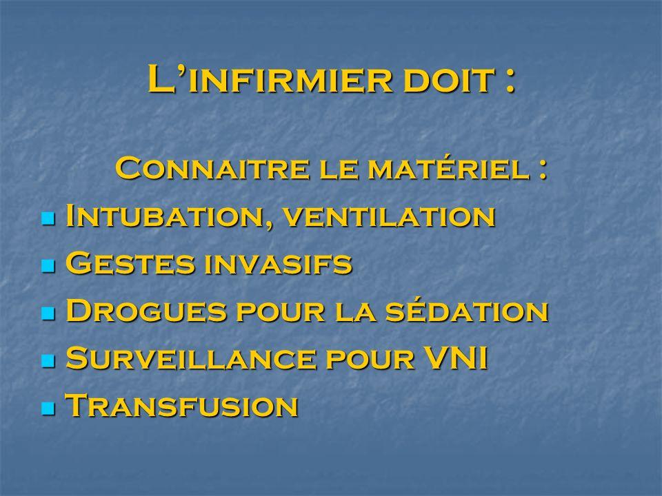 Linfirmier doit : Connaitre le matériel : Intubation, ventilation Intubation, ventilation Gestes invasifs Gestes invasifs Drogues pour la sédation Dro