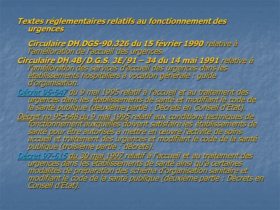 Textes réglementaires relatifs au fonctionnement des urgences Circulaire DH.DGS-90.326 du 15 février 1990 relative à lamélioration de laccueil des urg