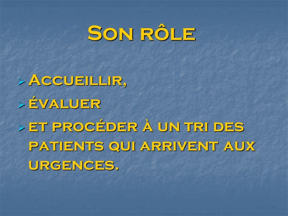 Son rôle Son rôle Accueillir, Accueillir, évaluer évaluer et procéder à un tri des patients qui arrivent aux urgences. et procéder à un tri des patien
