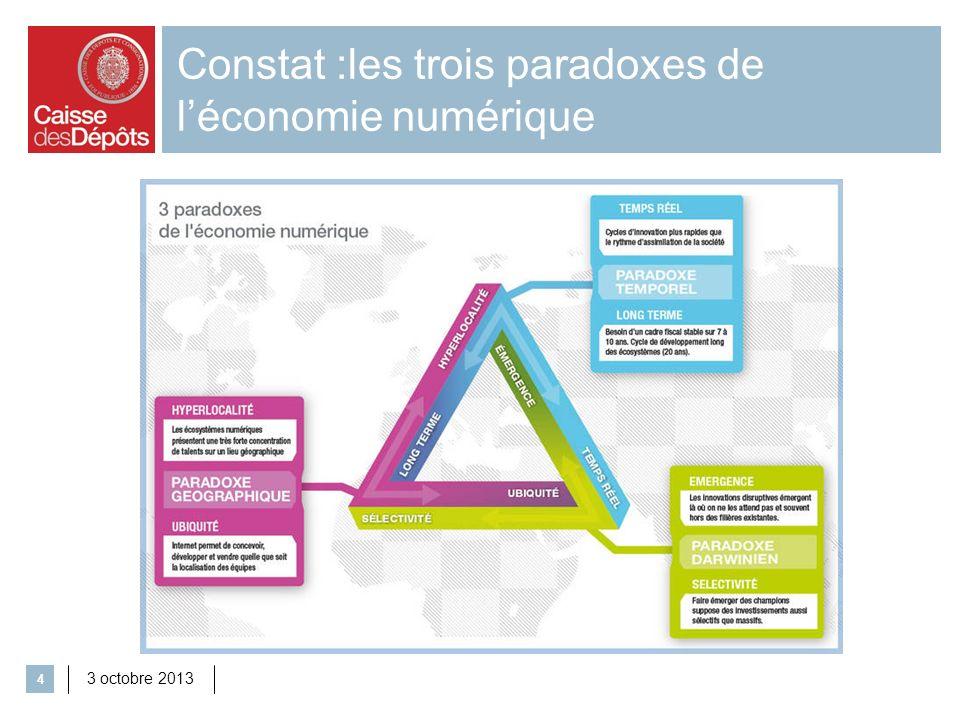 Constat :les trois paradoxes de léconomie numérique 3 octobre 2013 4