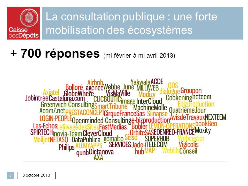 La consultation publique : une forte mobilisation des écosystèmes 3 octobre 2013 6 + 700 réponses (mi-février à mi avril 2013)