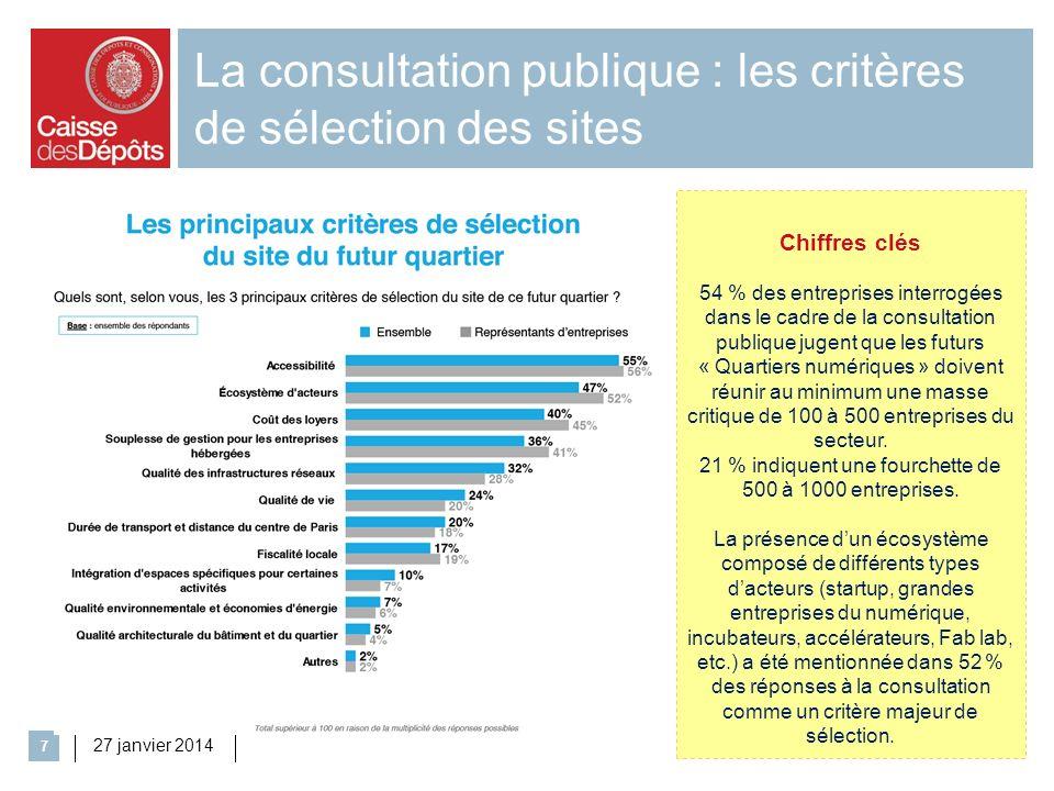 La consultation publique : les critères de sélection des sites 27 janvier 2014 7 Chiffres clés 54 % des entreprises interrogées dans le cadre de la co