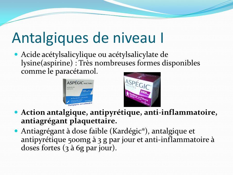 Antalgiques de niveau I Contre indication : Hypersensibilité Antécédents dulcère gastroduodénal Risque hémorragique ou toute maladie hémorragique Interactions médicamenteuses (pour des doses > 1g par prises ou > 3g par jour): Méthotrexate à des doses supérieures à 20 mg par semaine AVK Autres antiagrégants, AINS et Anticoagulants Diurétiques et IEC Produits alcalinisant les urines : Topiques gastro-intestinaux, antiacides, charbons… Effets indésirables : Ulcère gastrique, hémorragie gastrique, saignements, hémorragies Syndrome de REYE chez lenfant (< 5 ans) atteint dune maladie virale : Premiers symptômes : Vomissement ou nausées persistantes, somnolence, léthargie et diarrhée ou hyperventilation chez enfant de moins de 2 ans.