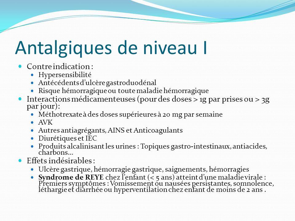 Antalgiques de niveau I Contre indication : Hypersensibilité Antécédents dulcère gastroduodénal Risque hémorragique ou toute maladie hémorragique Inte