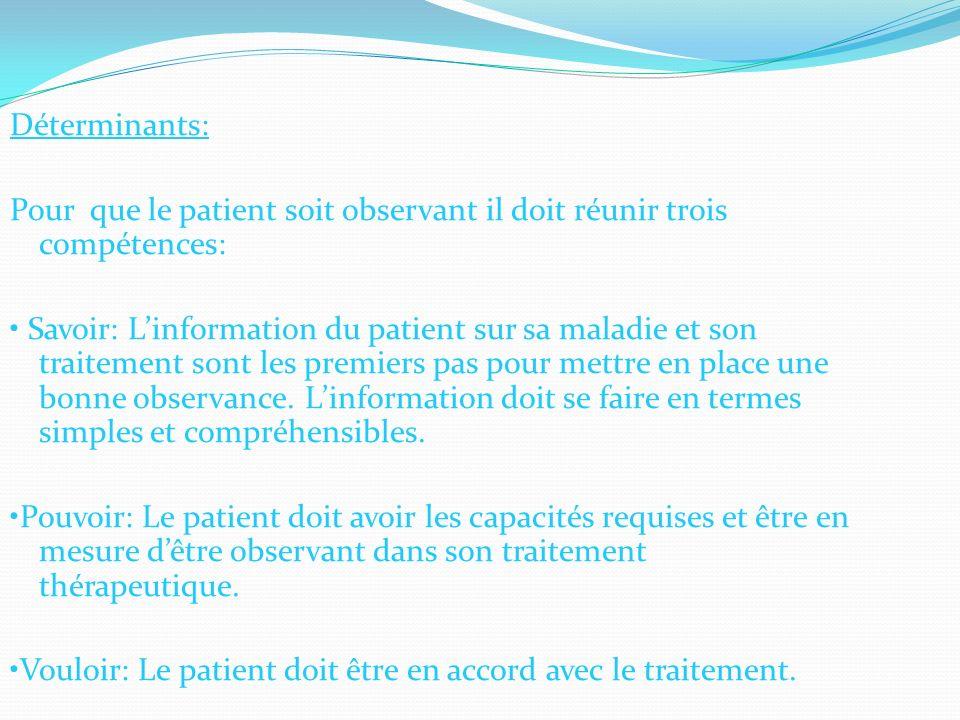 Déterminants: Pour que le patient soit observant il doit réunir trois compétences: Savoir: Linformation du patient sur sa maladie et son traitement so