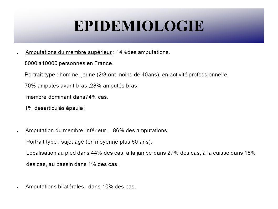 ETIOLOGIE Amputation du membre supérieur : traumatique : 83% dont 13% brûlures électriques.