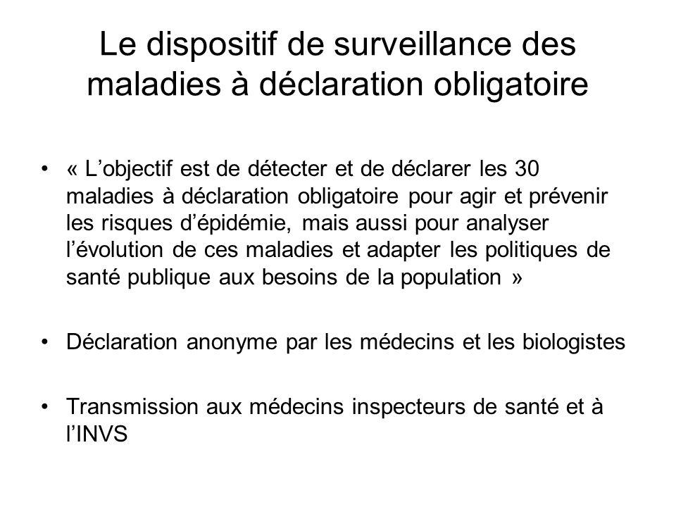 Le dispositif de surveillance des maladies à déclaration obligatoire « Lobjectif est de détecter et de déclarer les 30 maladies à déclaration obligato
