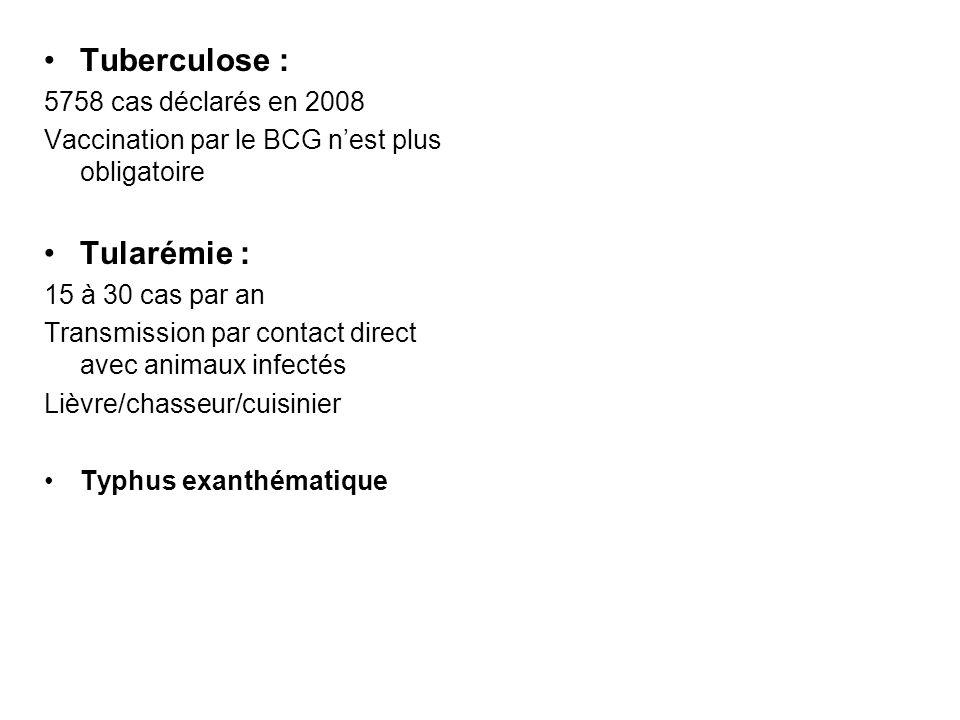Tuberculose : 5758 cas déclarés en 2008 Vaccination par le BCG nest plus obligatoire Tularémie : 15 à 30 cas par an Transmission par contact direct av