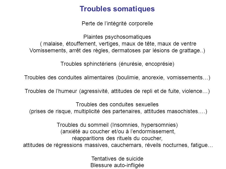 Troubles somatiques Perte de lintégrité corporelle Plaintes psychosomatiques ( malaise, étouffement, vertiges, maux de tête, maux de ventre Vomissemen