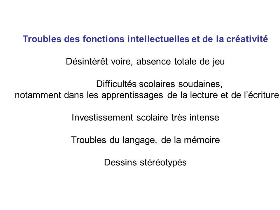 Troubles des fonctions intellectuelles et de la créativité Désintérêt voire, absence totale de jeu Difficultés scolaires soudaines, notamment dans les