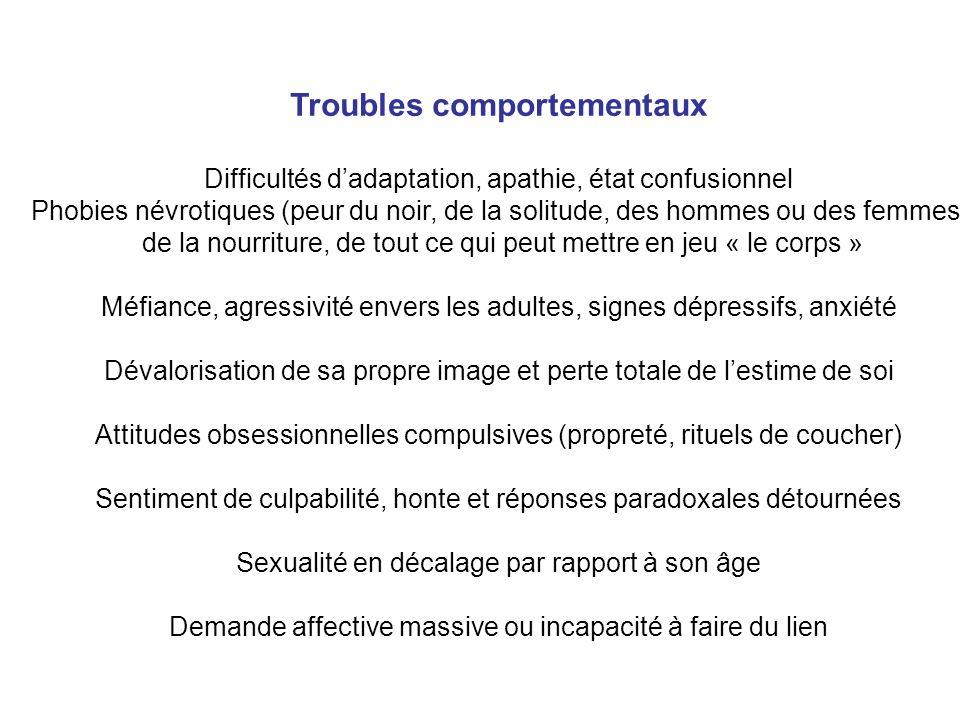 Troubles comportementaux Difficultés dadaptation, apathie, état confusionnel Phobies névrotiques (peur du noir, de la solitude, des hommes ou des femm