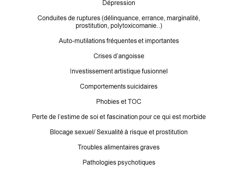 Dépression Conduites de ruptures (délinquance, errance, marginalité, prostitution, polytoxicomanie..) Auto-mutilations fréquentes et importantes Crise