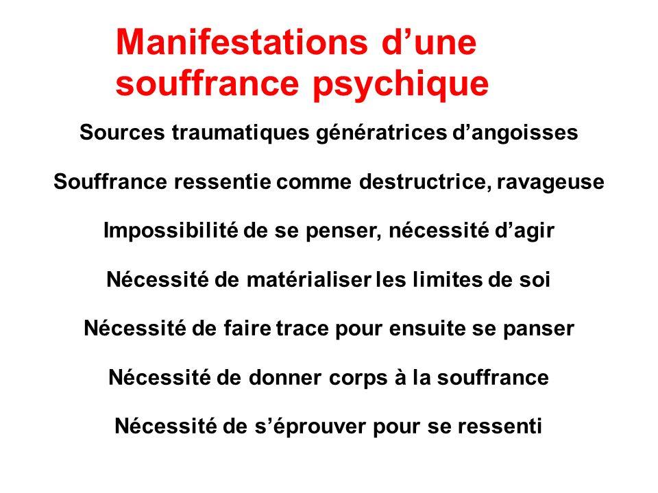 Sources traumatiques génératrices dangoisses Souffrance ressentie comme destructrice, ravageuse Impossibilité de se penser, nécessité dagir Nécessité