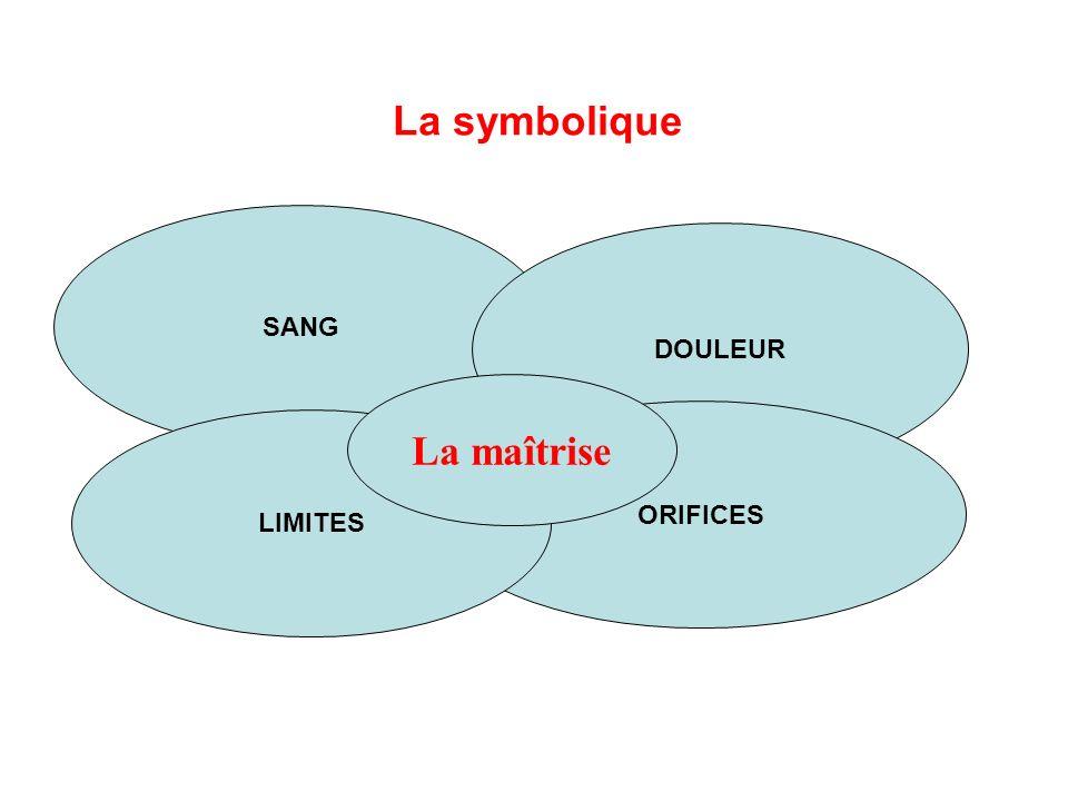 SANG DOULEUR ORIFICES LIMITES La symbolique La maîtrise