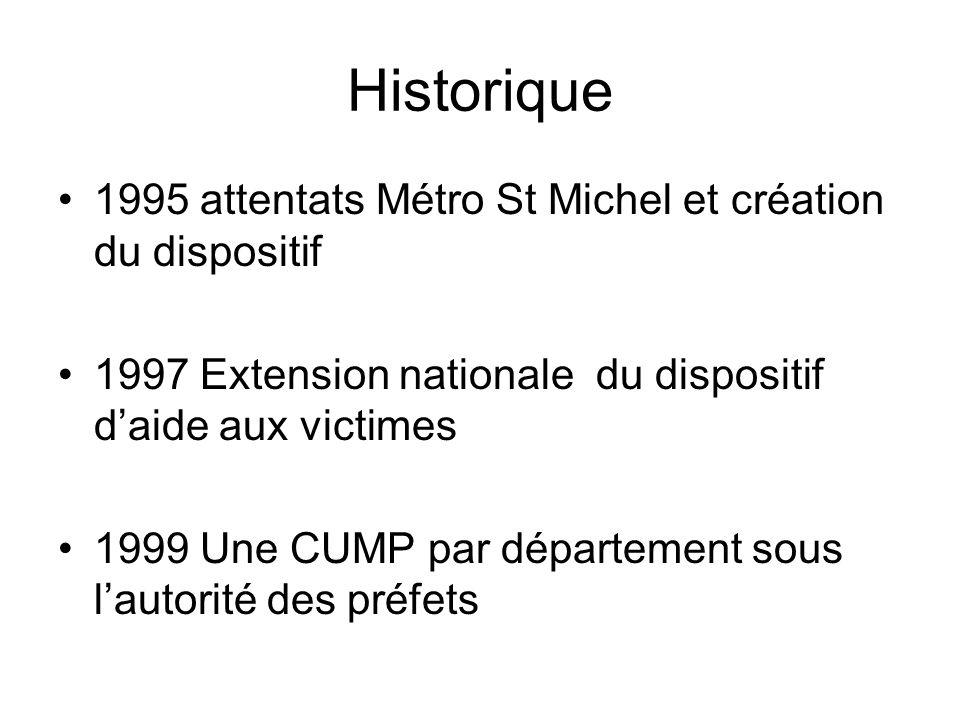 Historique 1995 attentats Métro St Michel et création du dispositif 1997 Extension nationale du dispositif daide aux victimes 1999 Une CUMP par départ