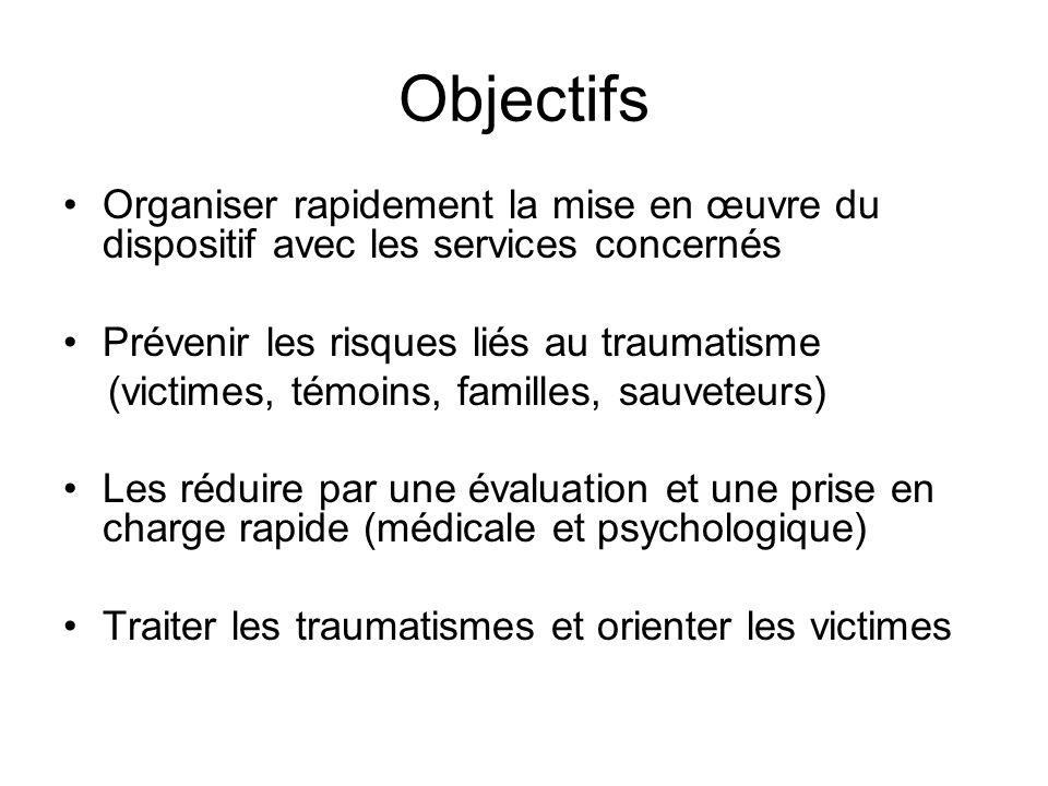 Objectifs Organiser rapidement la mise en œuvre du dispositif avec les services concernés Prévenir les risques liés au traumatisme (victimes, témoins,