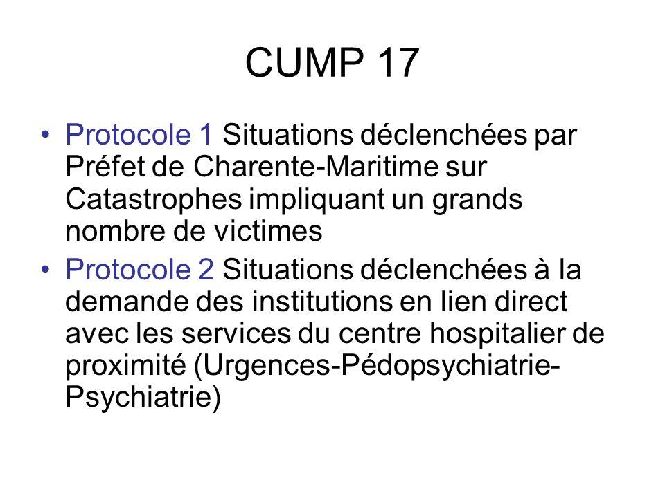 CUMP 17 Protocole 1 Situations déclenchées par Préfet de Charente-Maritime sur Catastrophes impliquant un grands nombre de victimes Protocole 2 Situat