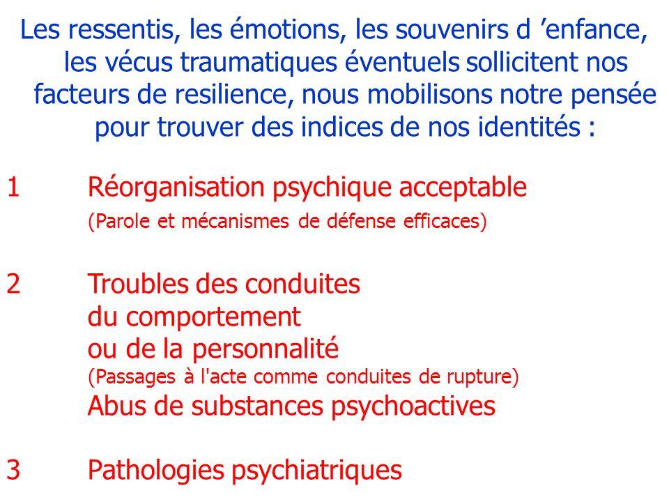 Les ressentis, les émotions, les souvenirs d enfance, les vécus traumatiques éventuels sollicitent nos facteurs de resilience, nous mobilisons notre p