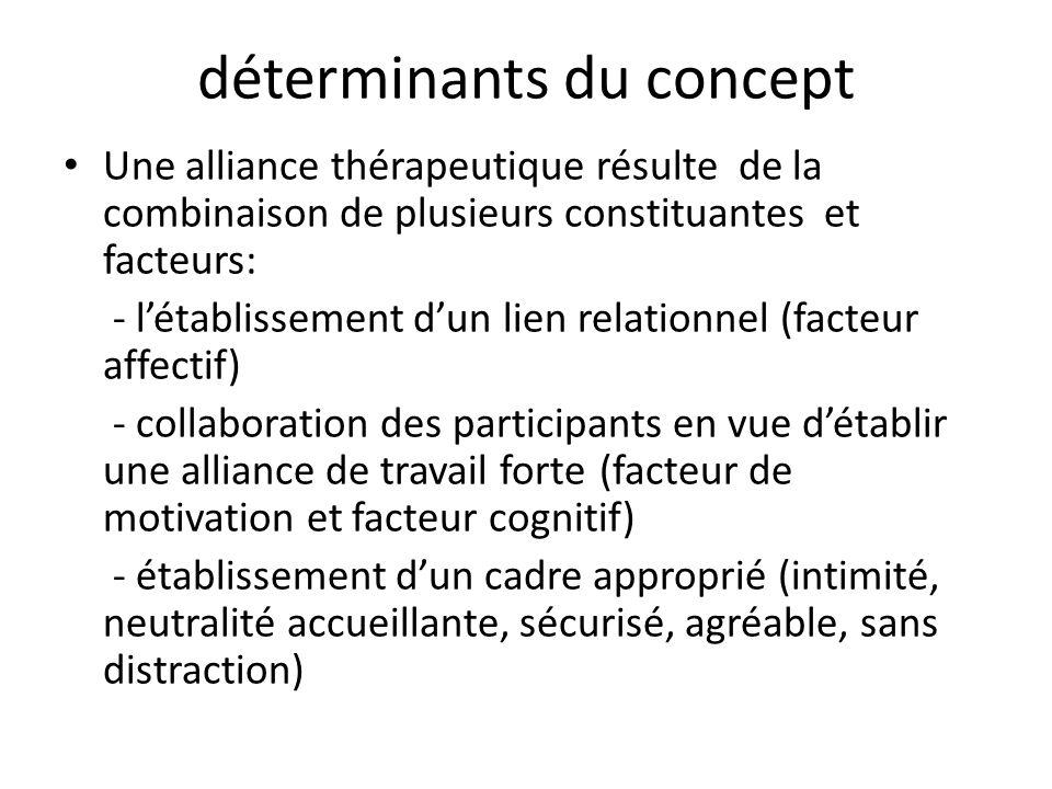 déterminants du concept Une alliance thérapeutique résulte de la combinaison de plusieurs constituantes et facteurs: - létablissement dun lien relatio