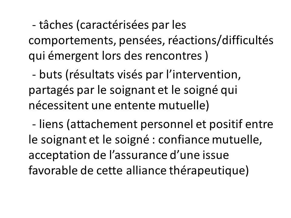 - tâches (caractérisées par les comportements, pensées, réactions/difficultés qui émergent lors des rencontres ) - buts (résultats visés par linterven