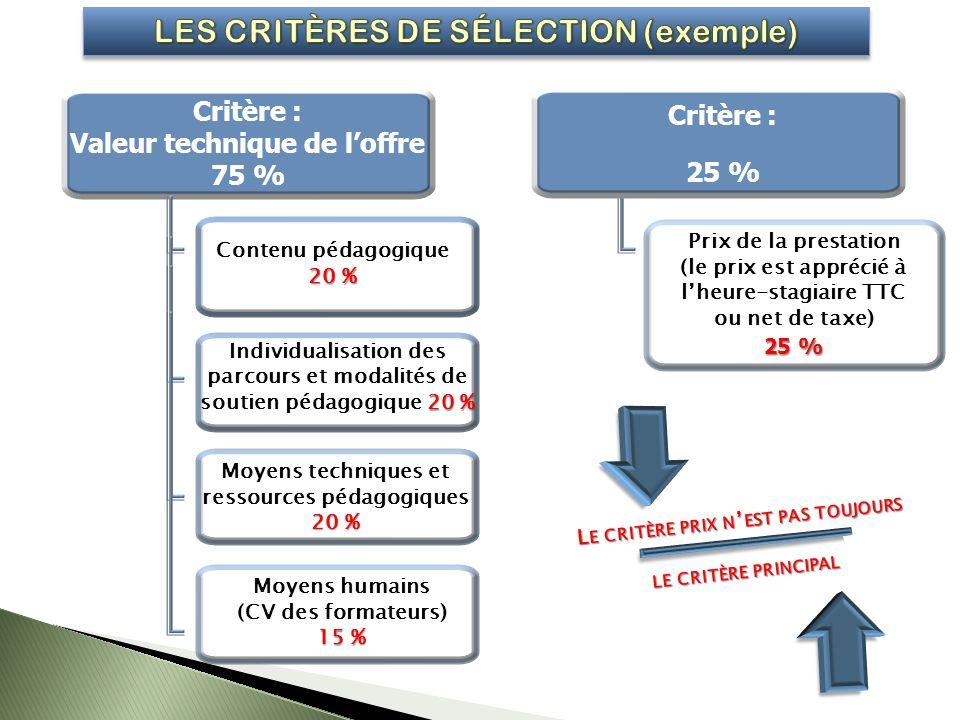 Critère : Valeur technique de loffre 75 % Critère : 25 % Contenu pédagogique 20 % Individualisation des 20 % parcours et modalités de soutien pédagogi
