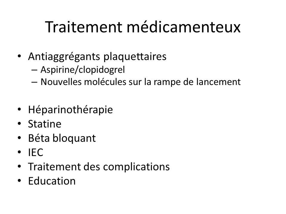 Traitement médicamenteux Antiaggrégants plaquettaires – Aspirine/clopidogrel – Nouvelles molécules sur la rampe de lancement Héparinothérapie Statine