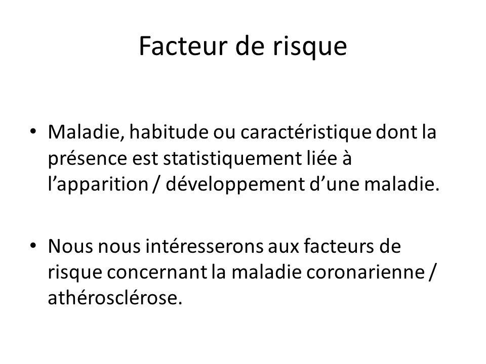 Facteur de risque Maladie, habitude ou caractéristique dont la présence est statistiquement liée à lapparition / développement dune maladie. Nous nous