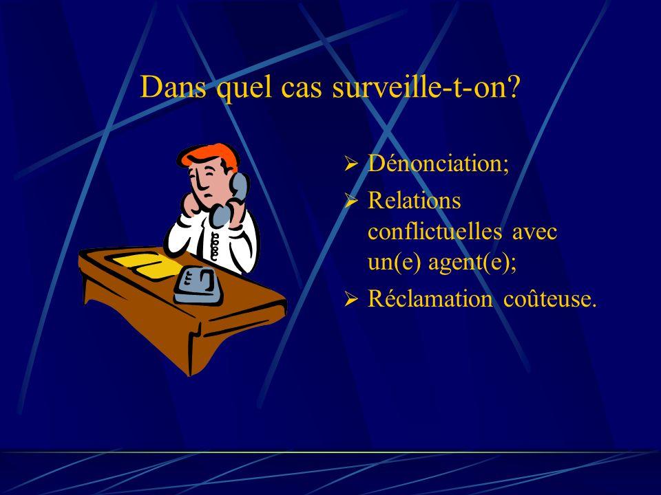 Dans quel cas surveille-t-on? Dénonciation; Relations conflictuelles avec un(e) agent(e); Réclamation coûteuse.